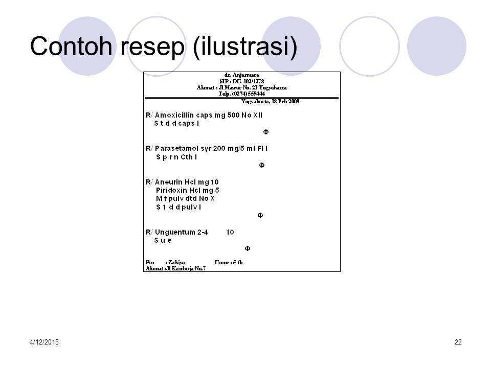 4/12/201523 Contoh resep (ilustrasi)