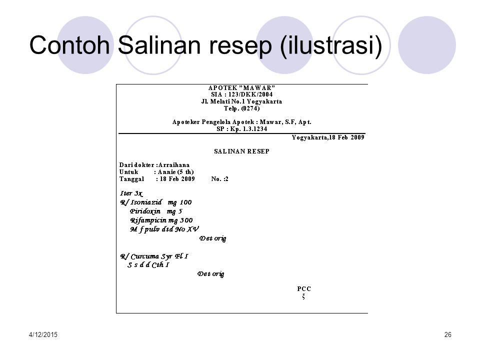 4/12/201527 Contoh Salinan resep (ilustrasi)