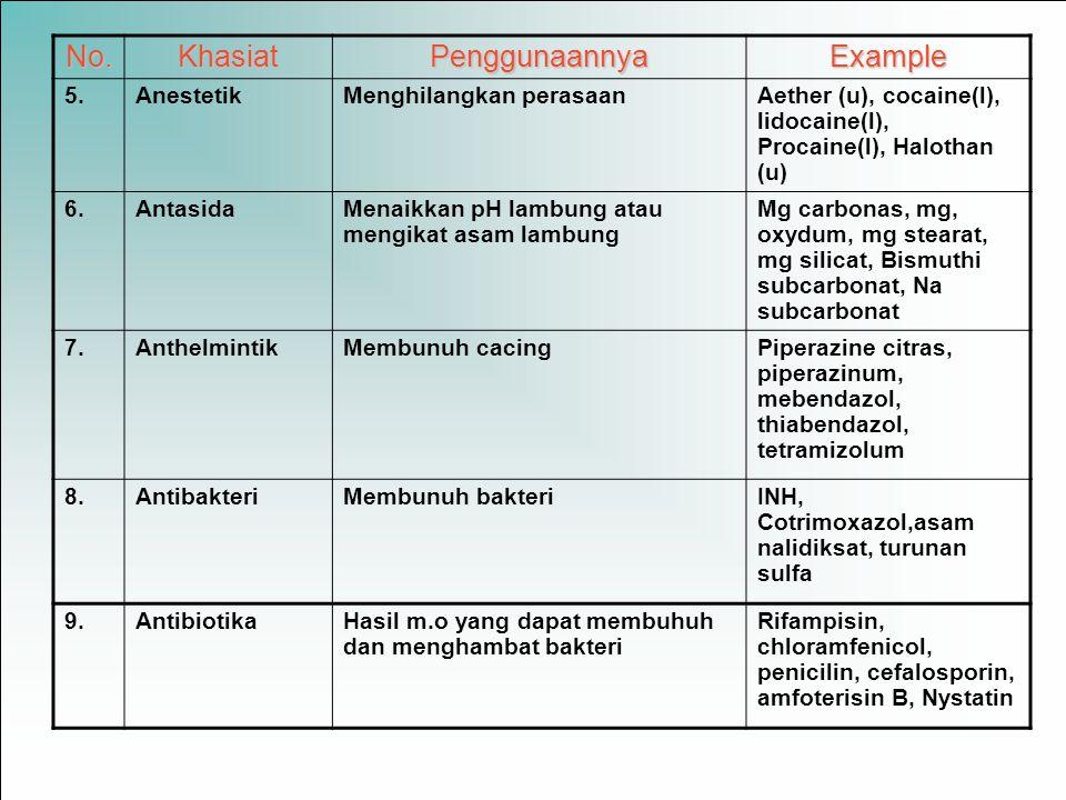 No.KhasiatPenggunaannyaExample 5.AnestetikMenghilangkan perasaanAether (u), cocaine(l), lidocaine(l), Procaine(l), Halothan (u) 6.AntasidaMenaikkan pH