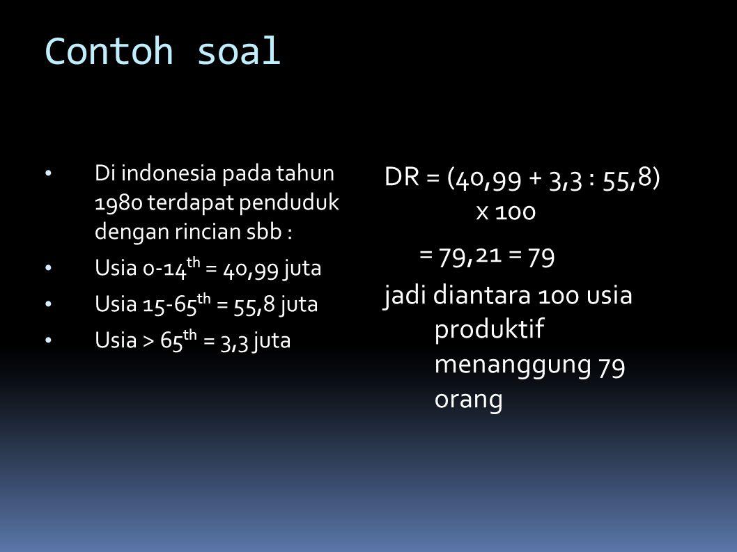 Contoh soal Di indonesia pada tahun 1980 terdapat penduduk dengan rincian sbb : Usia 0-14 th = 40,99 juta Usia 15-65 th = 55,8 juta Usia > 65 th = 3,3