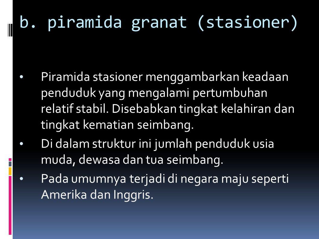 b. piramida granat (stasioner) Piramida stasioner menggambarkan keadaan penduduk yang mengalami pertumbuhan relatif stabil. Disebabkan tingkat kelahir