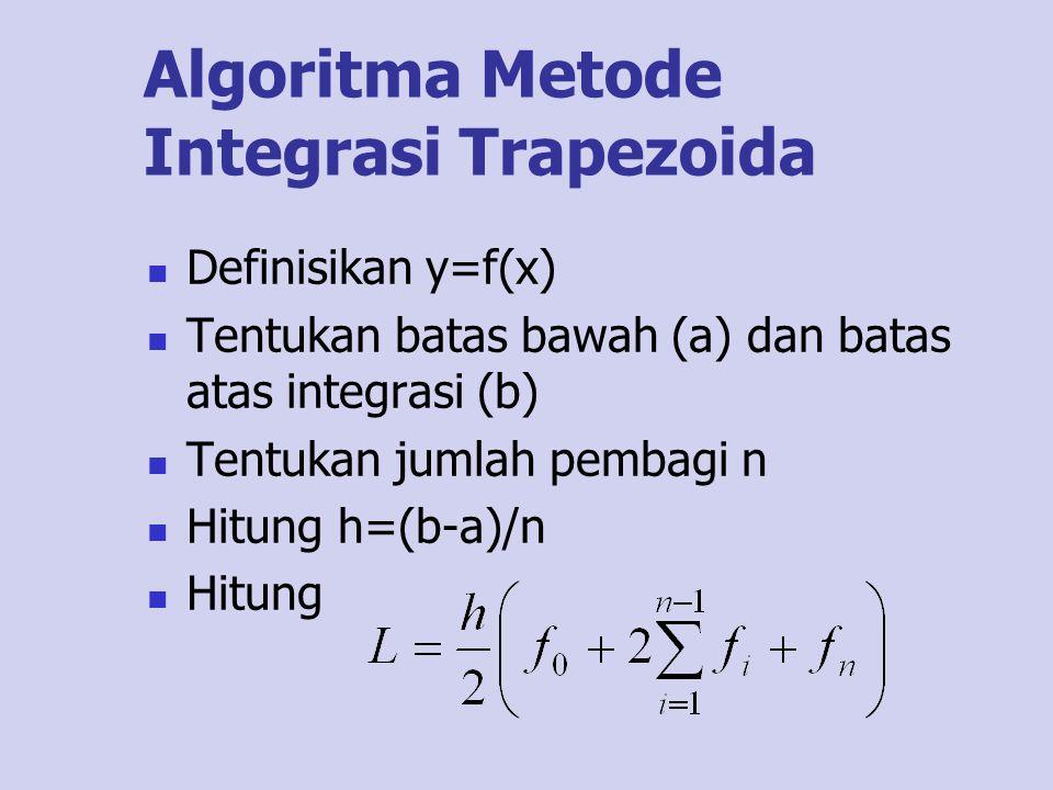 Algoritma Metode Integrasi Trapezoida Definisikan y=f(x) Tentukan batas bawah (a) dan batas atas integrasi (b) Tentukan jumlah pembagi n Hitung h=(b-a