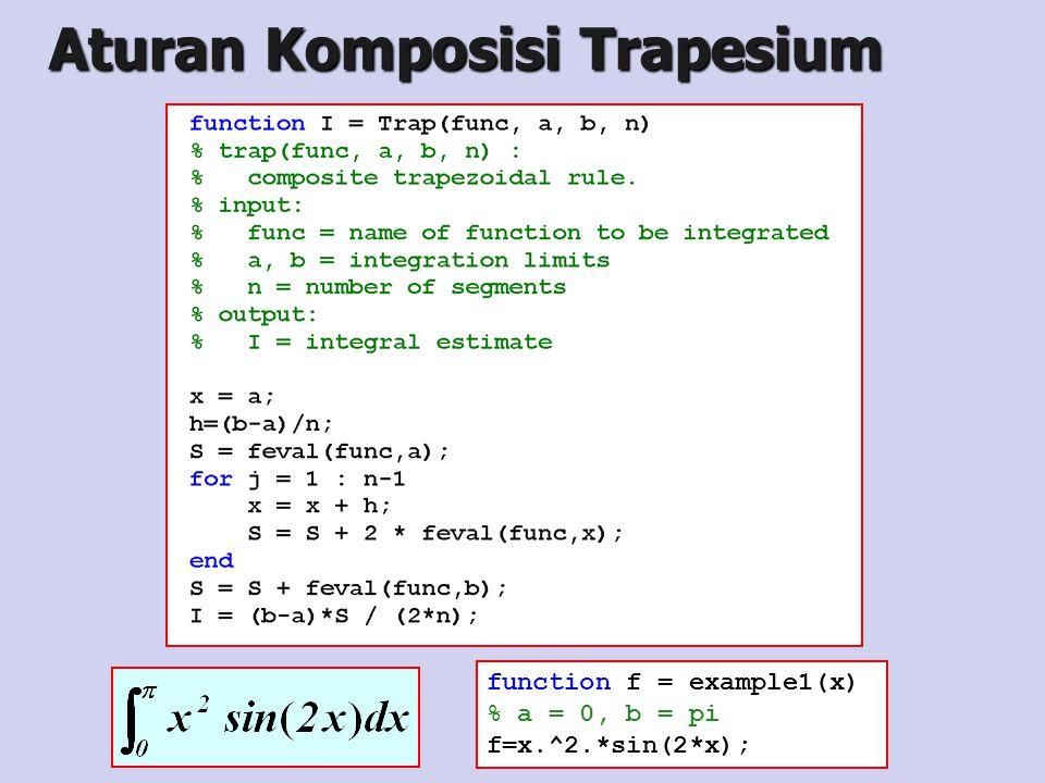function f = example1(x) % a = 0, b = pi f=x.^2.*sin(2*x); Aturan Komposisi Trapesium