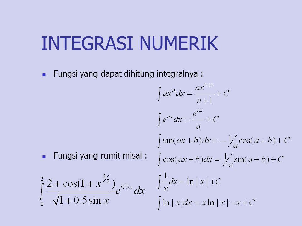 INTEGRASI NUMERIK Fungsi yang dapat dihitung integralnya : Fungsi yang rumit misal :