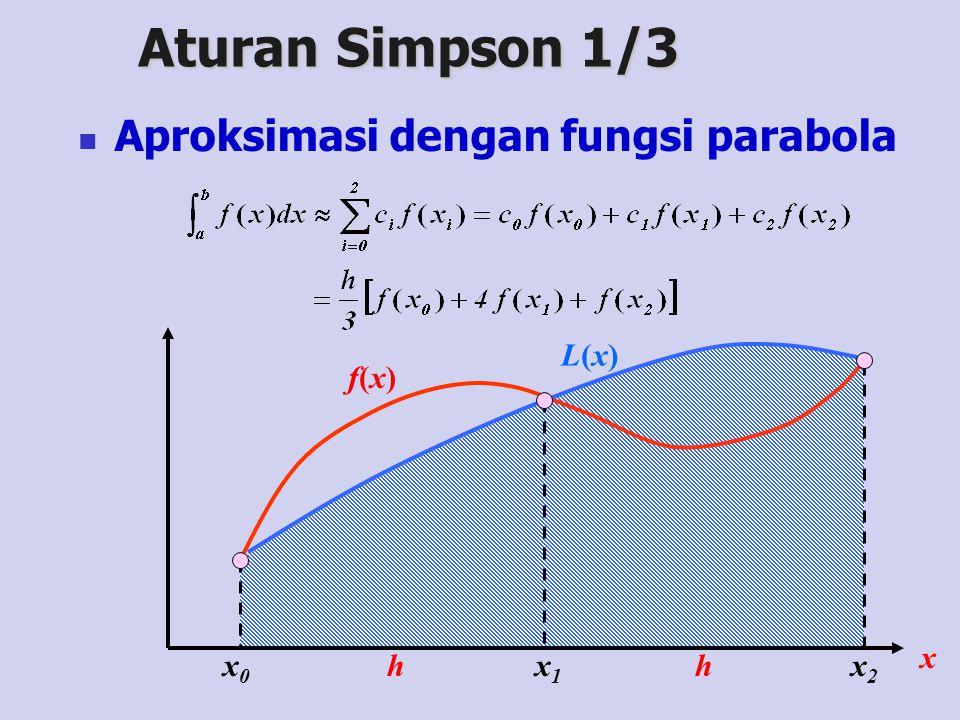 Aturan Simpson 1/3 Aproksimasi dengan fungsi parabola x0x0 x1x1 x f(x)f(x) x2x2 hh L(x)L(x)