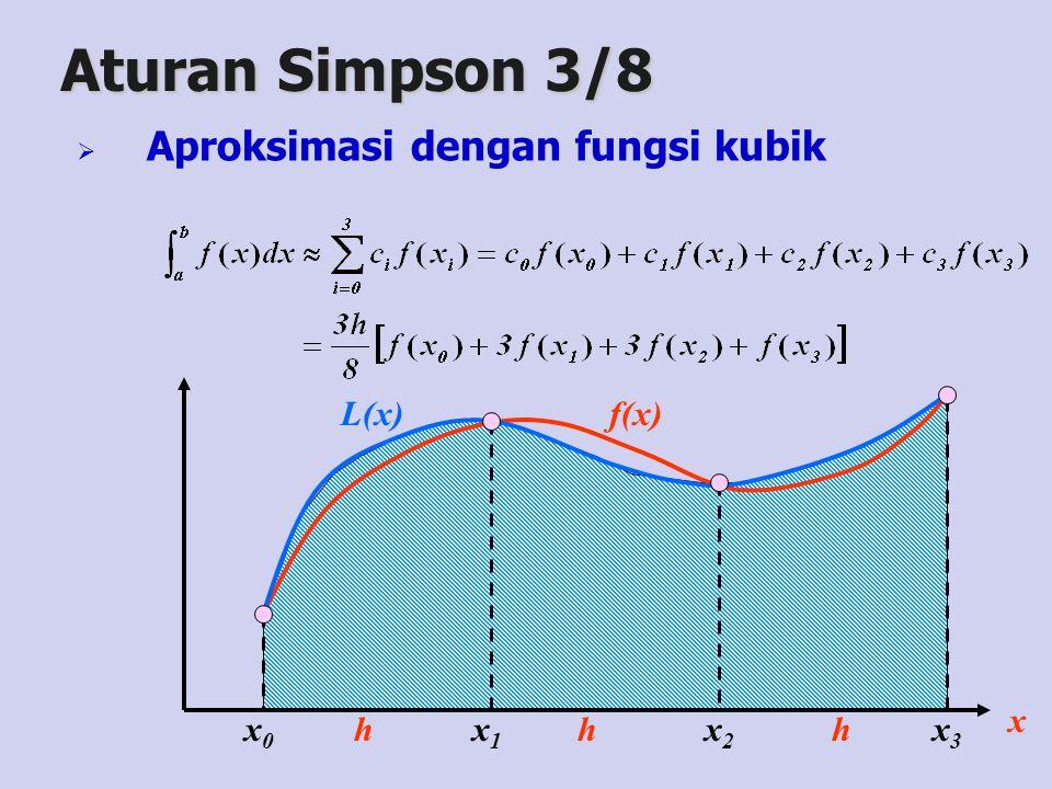 Aturan Simpson 3/8  Aproksimasi dengan fungsi kubik x0x0 x1x1 x f(x) x2x2 hh L(x) x3x3 h