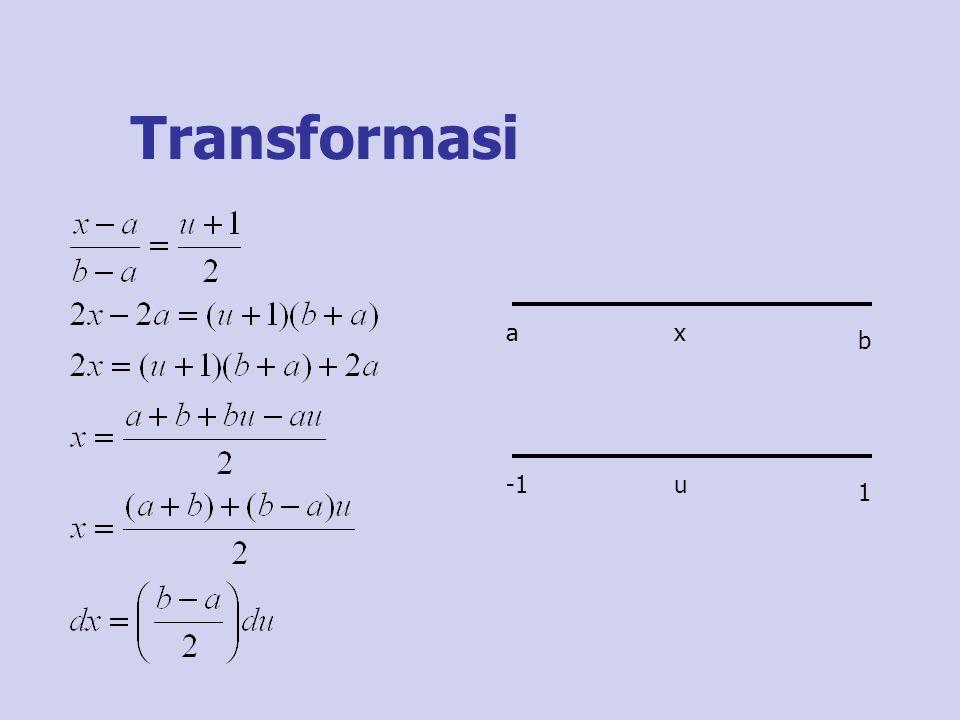 Transformasi a b x 1 u