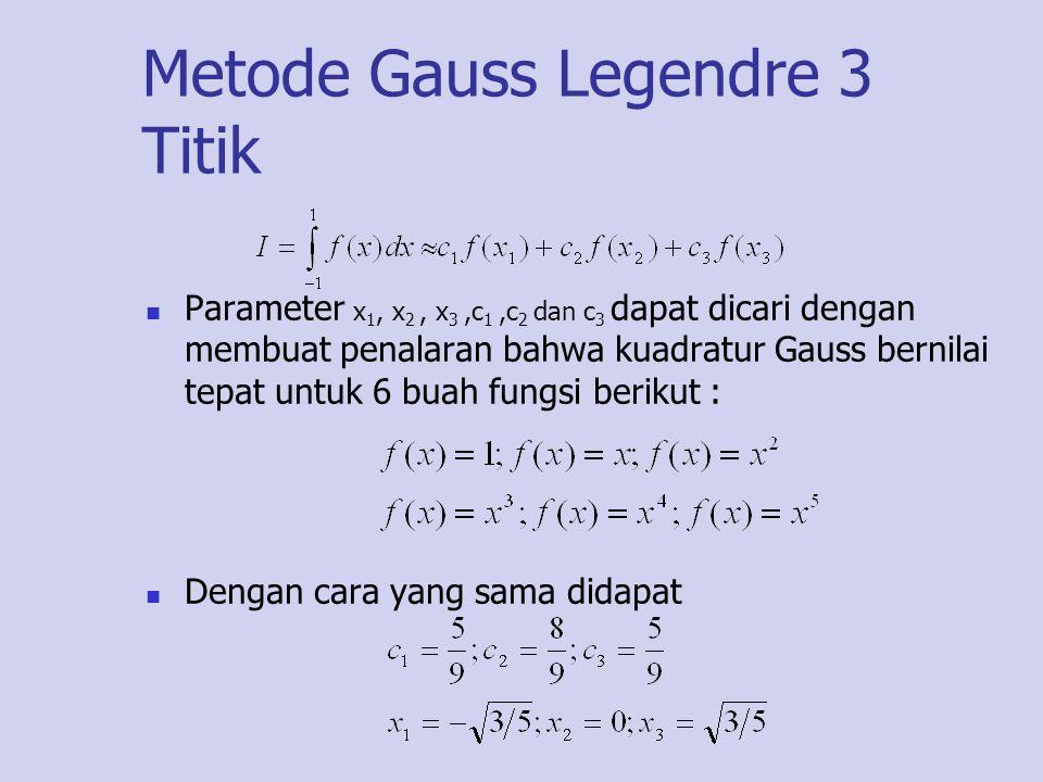 Metode Gauss Legendre 3 Titik Parameter x 1, x 2, x 3,c 1,c 2 dan c 3 dapat dicari dengan membuat penalaran bahwa kuadratur Gauss bernilai tepat untuk