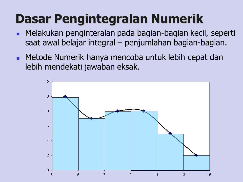 Formula Newton-Cotes - Berdasarkan pada  Nilai hampiran f(x) dengan polinomial Dasar Pengintegralan Numerik