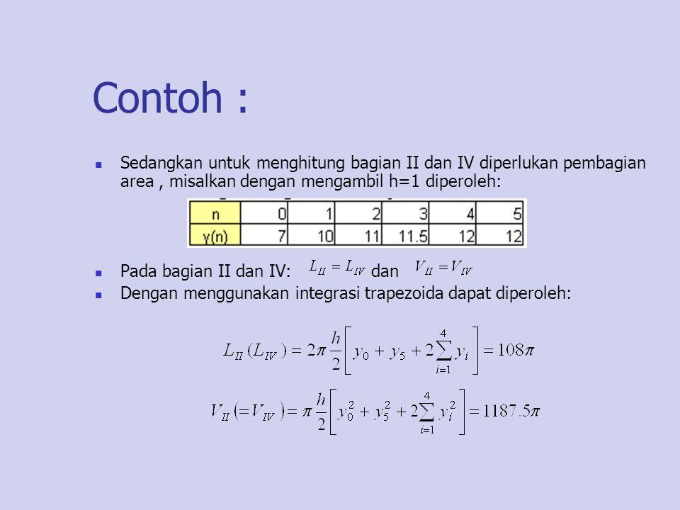 Contoh : Sedangkan untuk menghitung bagian II dan IV diperlukan pembagian area, misalkan dengan mengambil h=1 diperoleh: Pada bagian II dan IV: dan De