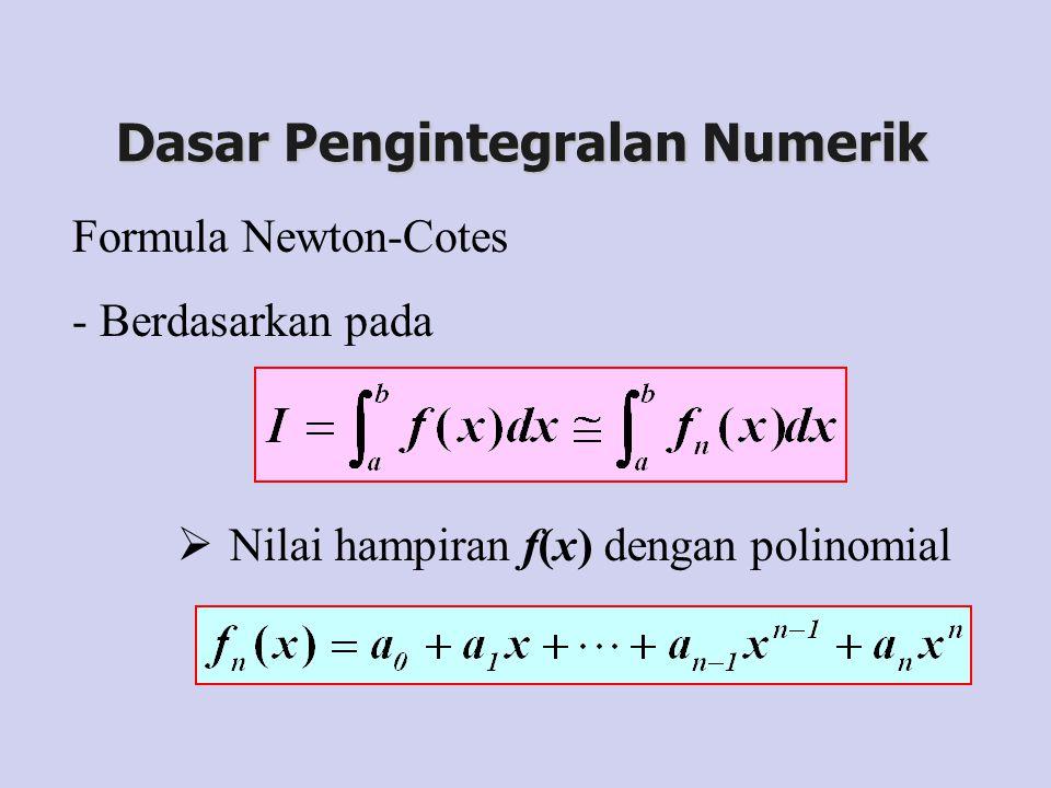 Metode Integrasi Trapezoida Aproksimasi garis lurus (linier) x0x0 x1x1 x f(x)f(x) L(x)