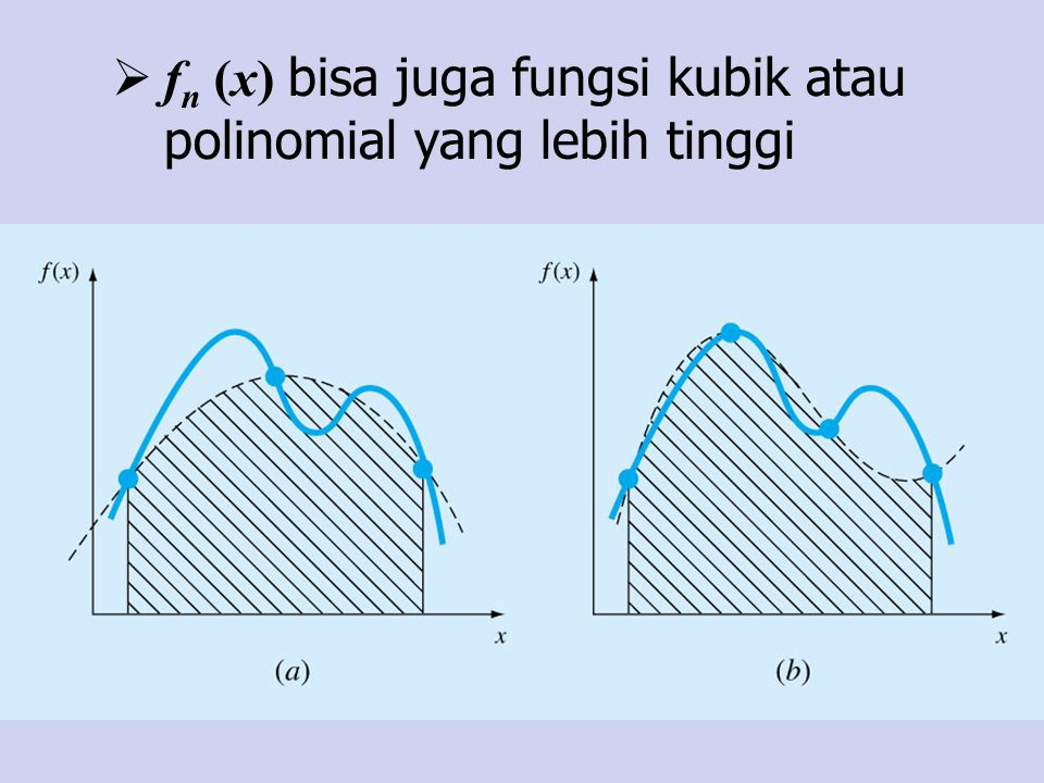  Polinomial dapat didasarkan pada data
