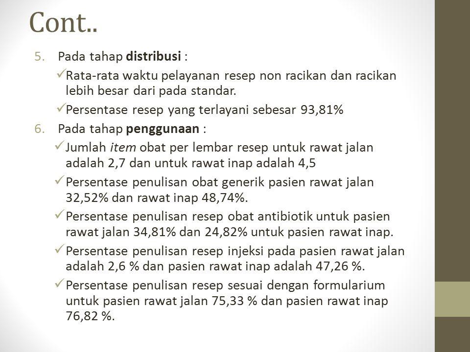 Cont.. 5.Pada tahap distribusi : Rata-rata waktu pelayanan resep non racikan dan racikan lebih besar dari pada standar. Persentase resep yang terlayan