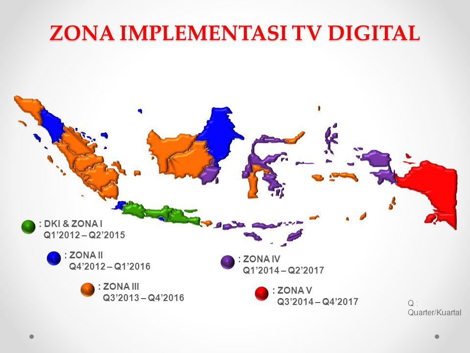 ZONA IMPLEMENTASI TV DIGITAL : DKI & ZONA I Q1'2012 – Q2'2015 : ZONA II Q4'2012 – Q1'2016 : ZONA III Q3'2013 – Q4'2016 : ZONA IV Q1'2014 – Q2'2017 : ZONA V Q3'2014 – Q4'2017 Q : Quarter/Kuartal