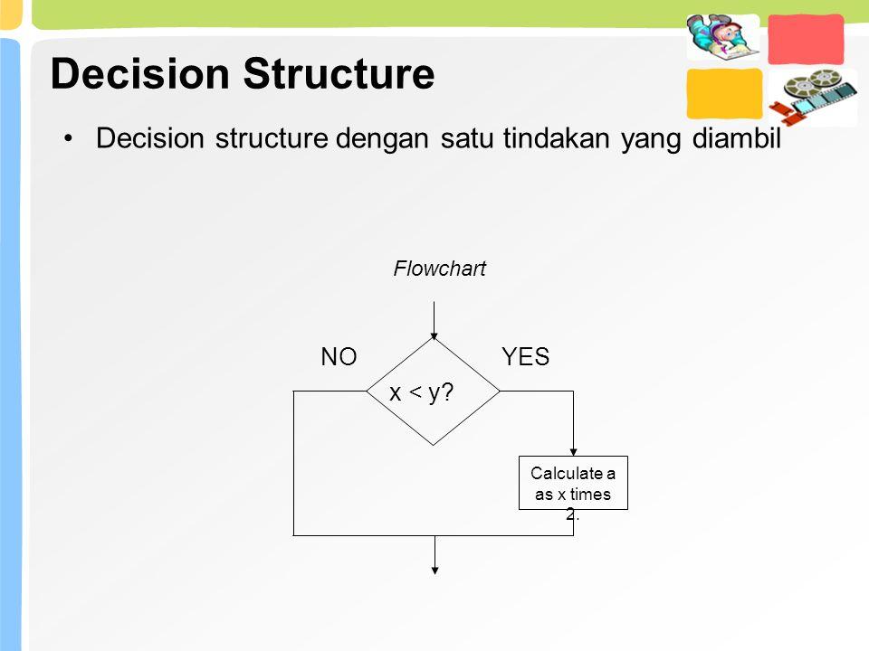Decision Structure Decision structure dengan satu tindakan yang diambil Flowchart YESNO x < y? Calculate a as x times 2.