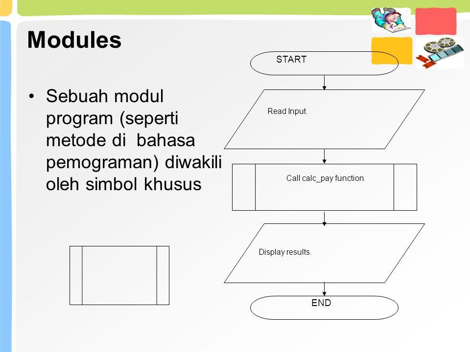 Modules Sebuah modul program (seperti metode di bahasa pemograman) diwakili oleh simbol khusus START END Read Input. Call calc_pay function. Display r