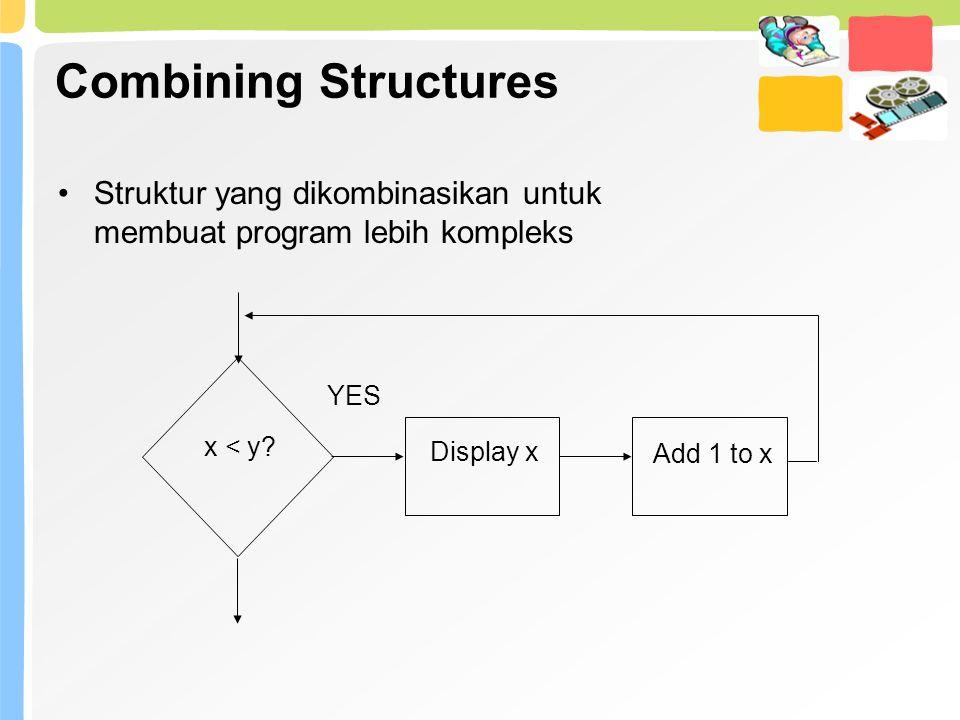 Combining Structures Struktur yang dikombinasikan untuk membuat program lebih kompleks x < y? Display x Add 1 to x YES