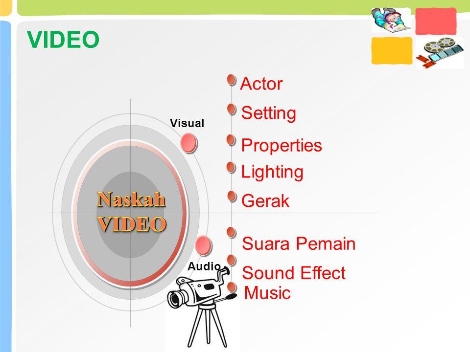 Media yg digunakan >1 misalnya menggabungkan unsur audio dan visual Karakteristik Bersifat Interaktif memiliki kemampuan untuk mengakomodasi respon pengguna.