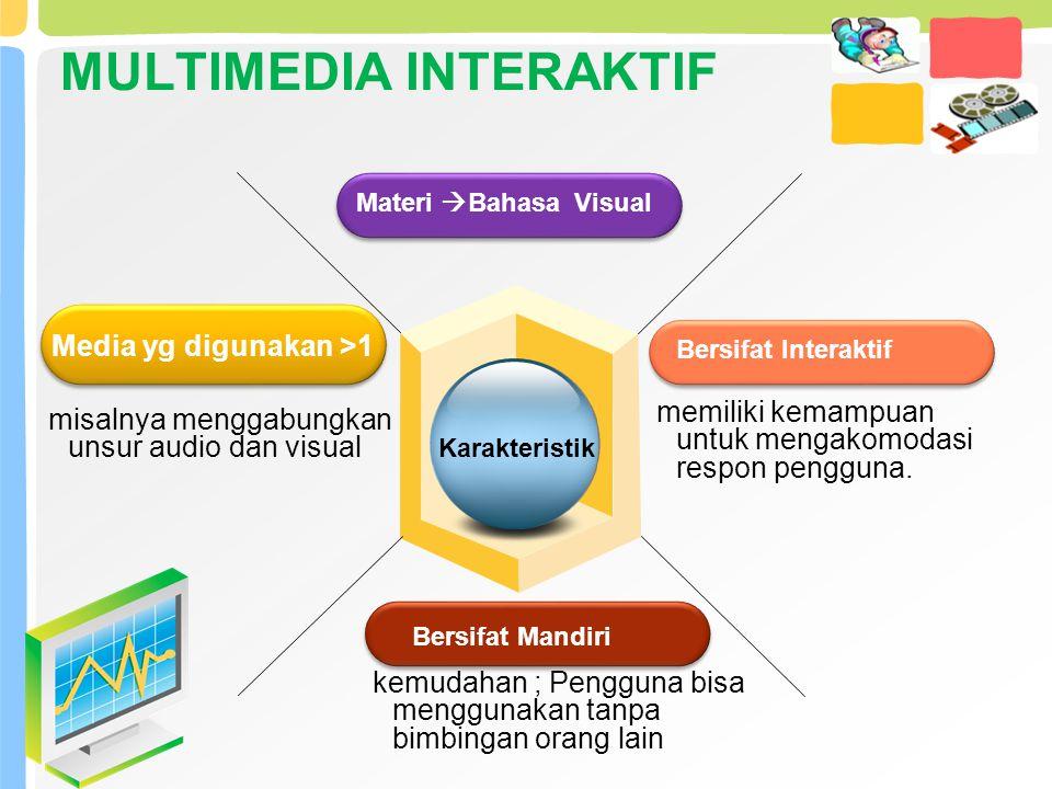 Media yg digunakan >1 misalnya menggabungkan unsur audio dan visual Karakteristik Bersifat Interaktif memiliki kemampuan untuk mengakomodasi respon pe