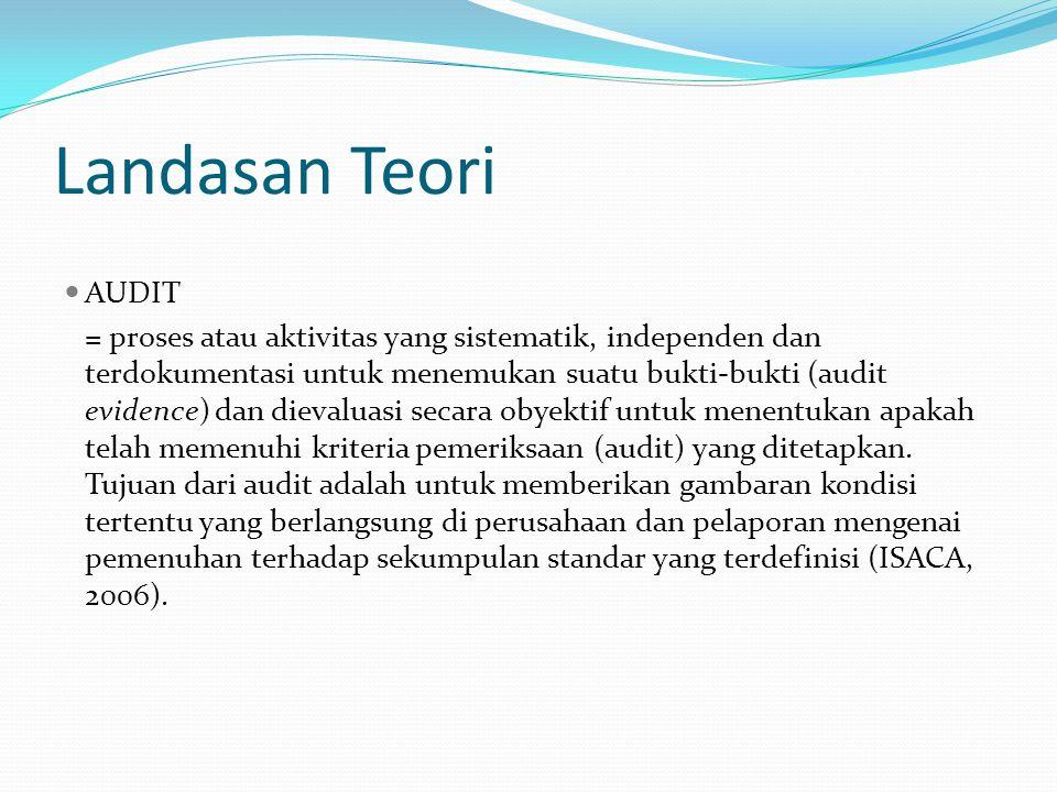 Landasan Teori AUDIT = proses atau aktivitas yang sistematik, independen dan terdokumentasi untuk menemukan suatu bukti-bukti (audit evidence) dan die