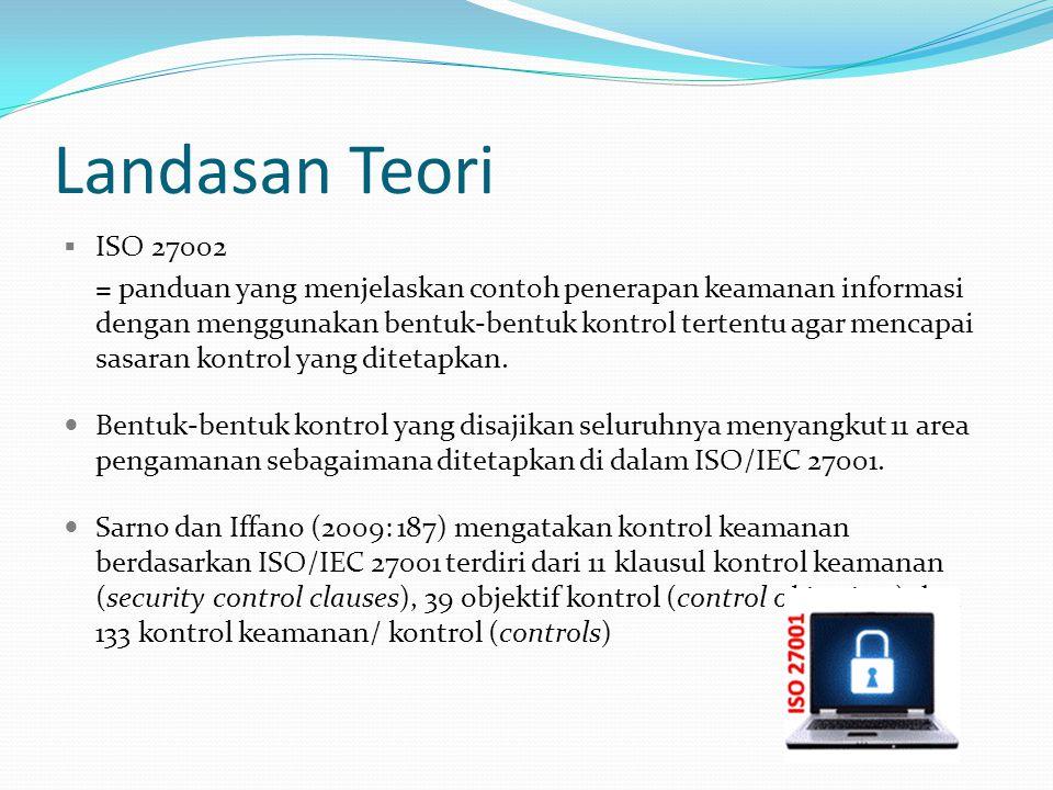 Landasan Teori  ISO 27002 = panduan yang menjelaskan contoh penerapan keamanan informasi dengan menggunakan bentuk-bentuk kontrol tertentu agar menca