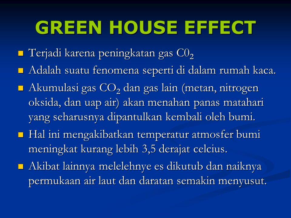 GREEN HOUSE EFFECT Terjadi karena peningkatan gas C0 2 Terjadi karena peningkatan gas C0 2 Adalah suatu fenomena seperti di dalam rumah kaca. Adalah s