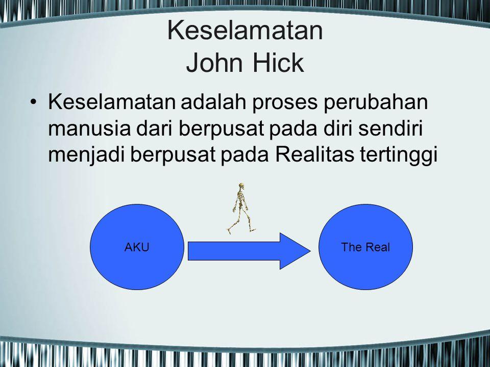 Keselamatan John Hick Keselamatan adalah proses perubahan manusia dari berpusat pada diri sendiri menjadi berpusat pada Realitas tertinggi The RealAKU