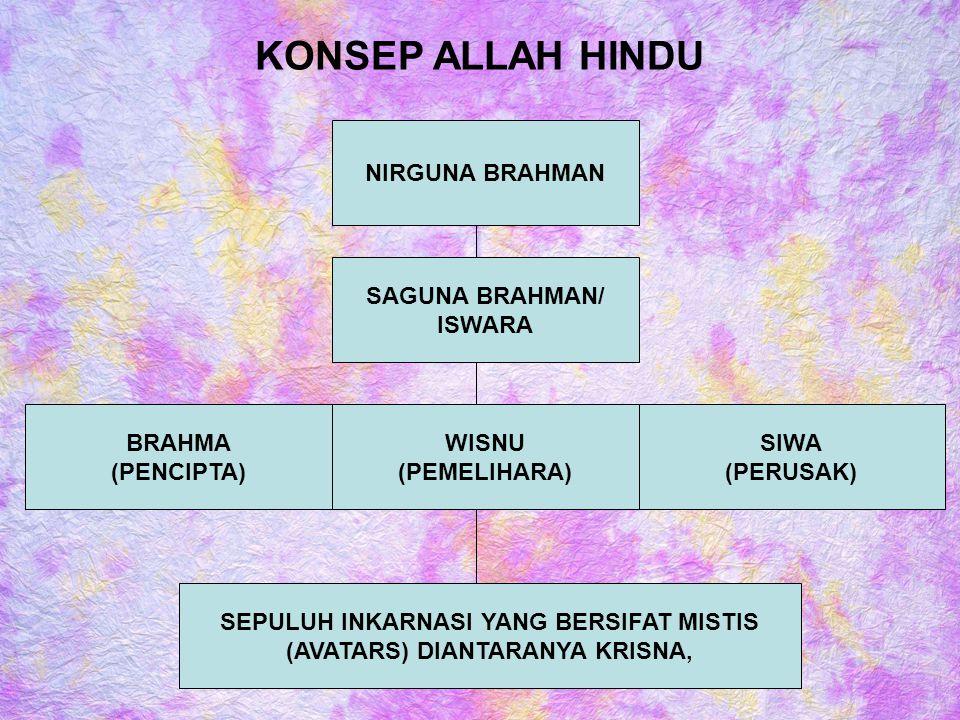 KONSEP ALLAH HINDU NIRGUNA BRAHMAN SAGUNA BRAHMAN/ ISWARA BRAHMA (PENCIPTA) WISNU (PEMELIHARA) SIWA (PERUSAK) SEPULUH INKARNASI YANG BERSIFAT MISTIS (