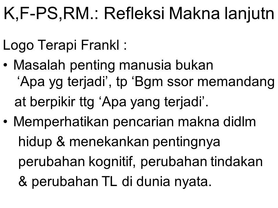 K,F-PS,RM.: Refleksi Makna lanjutn Logo Terapi Frankl : Masalah penting manusia bukan 'Apa yg terjadi', tp 'Bgm ssor memandang at berpikir ttg 'Apa ya