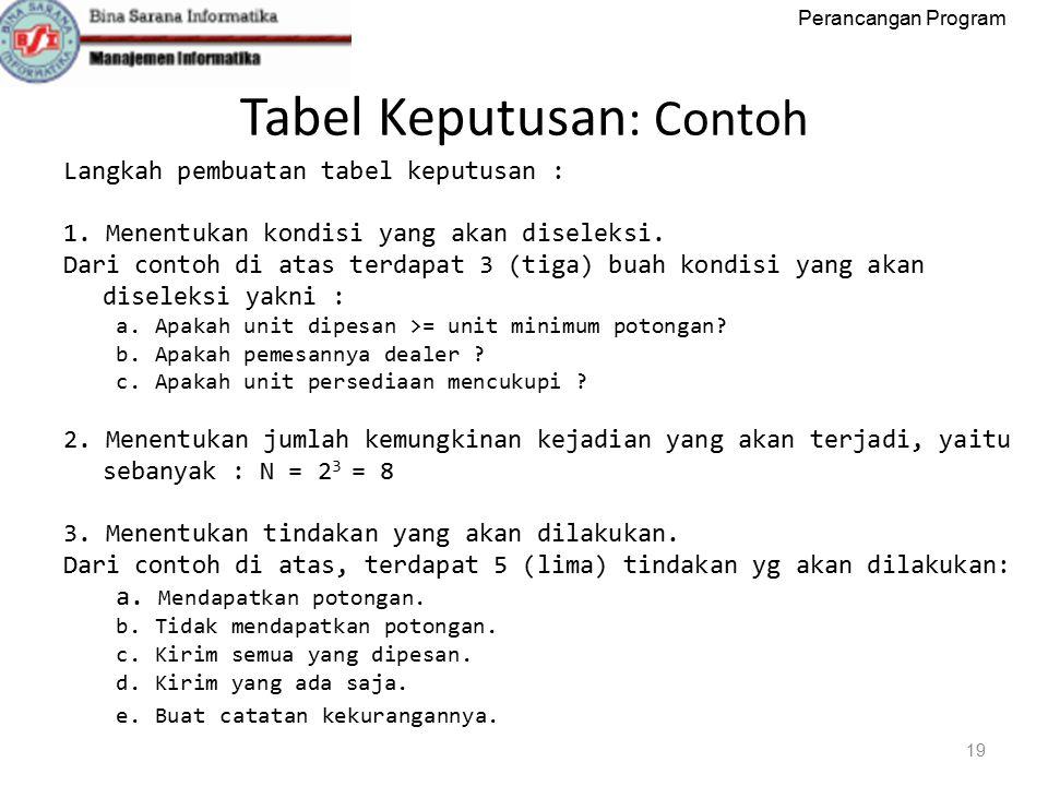 Perancangan Program Tabel Keputusan : Contoh 19 Langkah pembuatan tabel keputusan : 1.