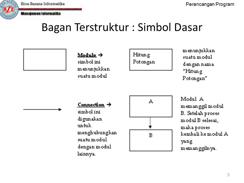 Perancangan Program Bagan Terstruktur : Simbol Dasar 3