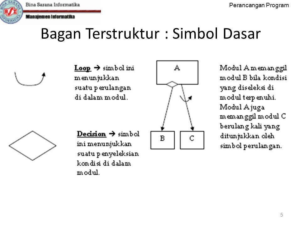 Perancangan Program Tabel Keputusan : Struktur 16 Struktur tabel keputusan terdiri dari empat bagian utama yakni : 1.