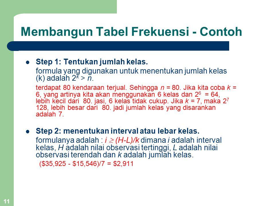 11 Membangun Tabel Frekuensi - Contoh Step 1: Tentukan jumlah kelas.