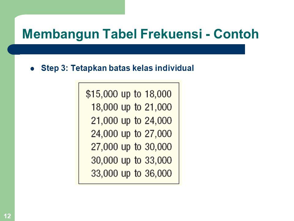 12 Step 3: Tetapkan batas kelas individual Membangun Tabel Frekuensi - Contoh