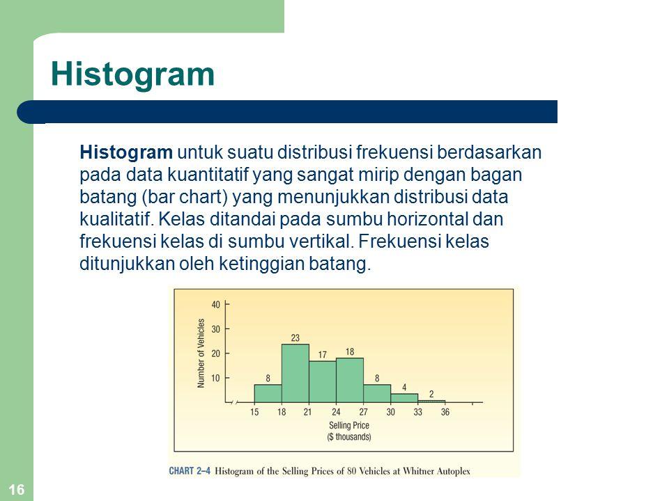 16 Histogram Histogram untuk suatu distribusi frekuensi berdasarkan pada data kuantitatif yang sangat mirip dengan bagan batang (bar chart) yang menunjukkan distribusi data kualitatif.