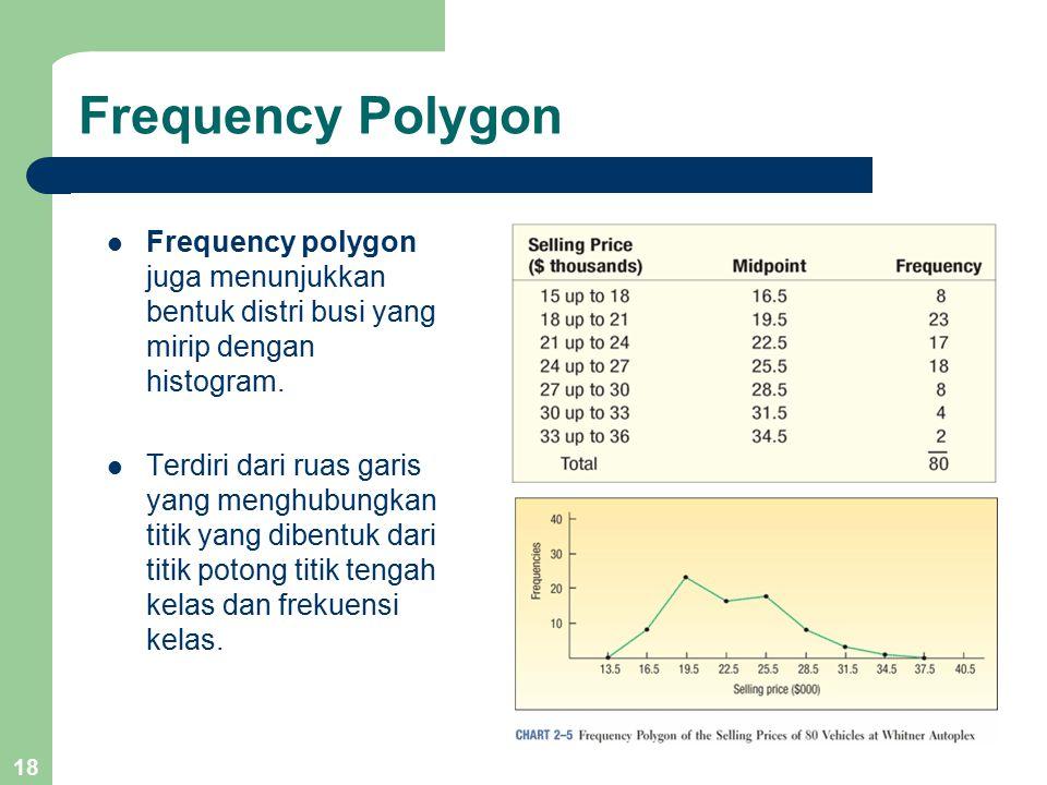 18 Frequency Polygon Frequency polygon juga menunjukkan bentuk distri busi yang mirip dengan histogram.