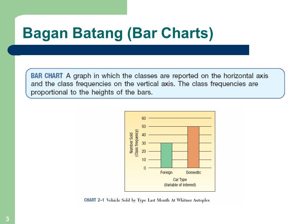 4 Bagan Bulat (Pie Charts)