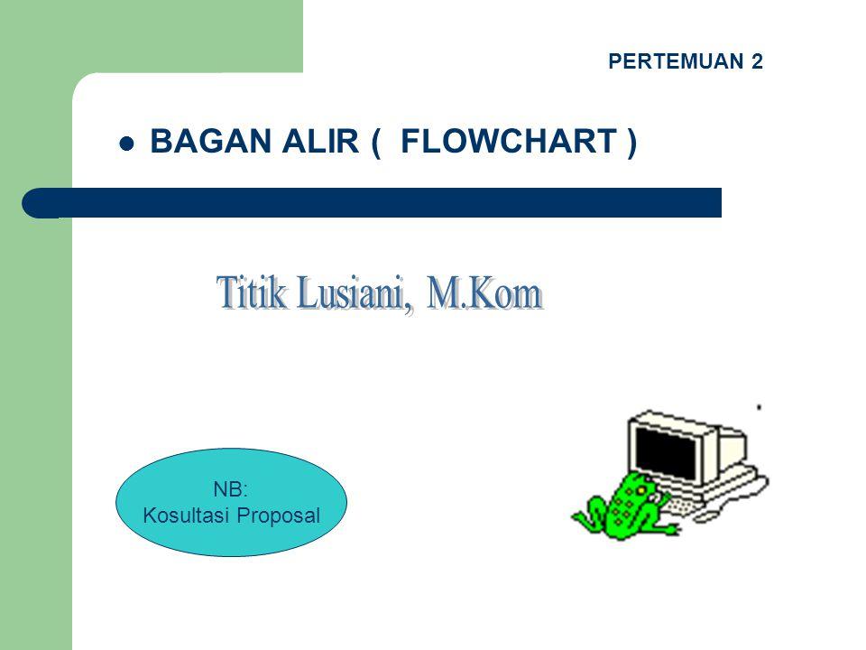 BAGAN ALIR ( FLOWCHART ) PERTEMUAN 2 NB: Kosultasi Proposal