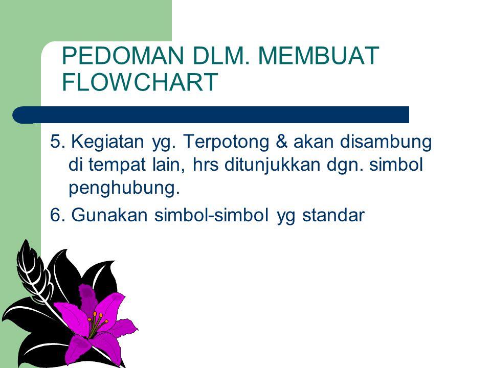 BAGAN ALIR DOKUMEN (Dokument flowchart) Disebut bagan alir formulir (Form Flowchart) atau paperwork flowchart Menunjukkan arus dari laporan & formulir termasuk tembusannya.