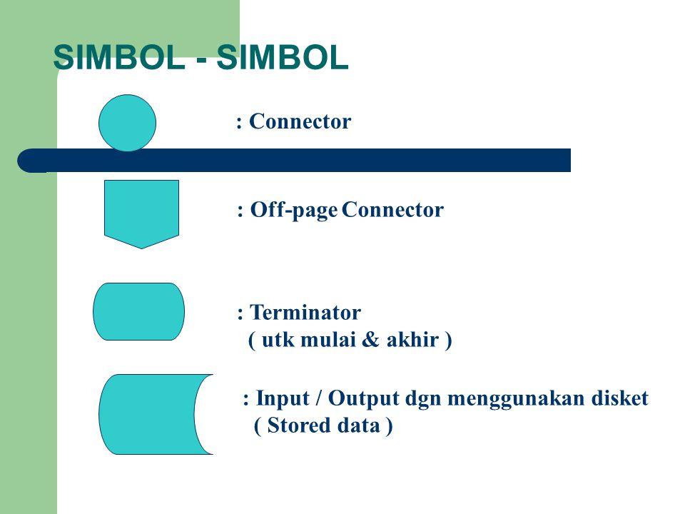 SIMBOL - SIMBOL : Connector : Off-page Connector : Terminator ( utk mulai & akhir ) : Input / Output dgn menggunakan disket ( Stored data )