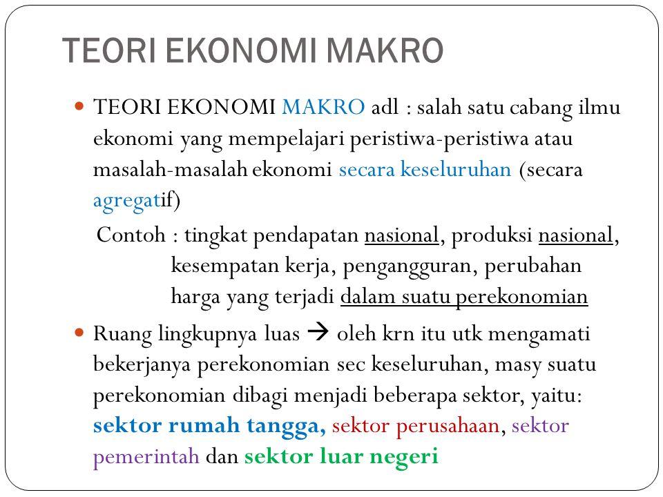 TEORI EKONOMI MAKRO TEORI EKONOMI MAKRO adl : salah satu cabang ilmu ekonomi yang mempelajari peristiwa-peristiwa atau masalah-masalah ekonomi secara