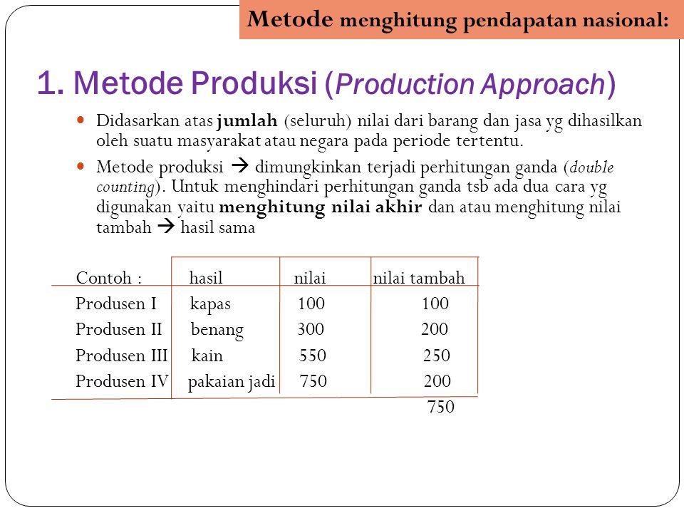 1. Metode Produksi ( Production Approach ) Didasarkan atas jumlah (seluruh) nilai dari barang dan jasa yg dihasilkan oleh suatu masyarakat atau negara