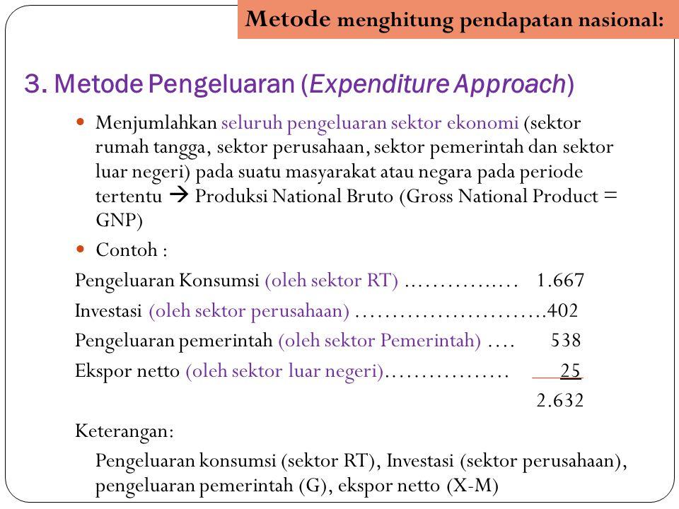 3. Metode Pengeluaran (Expenditure Approach) Menjumlahkan seluruh pengeluaran sektor ekonomi (sektor rumah tangga, sektor perusahaan, sektor pemerinta