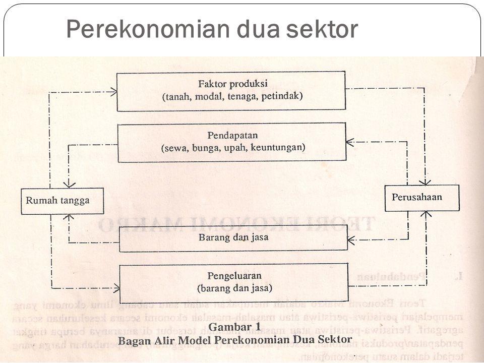 Perekonomian dua sektor