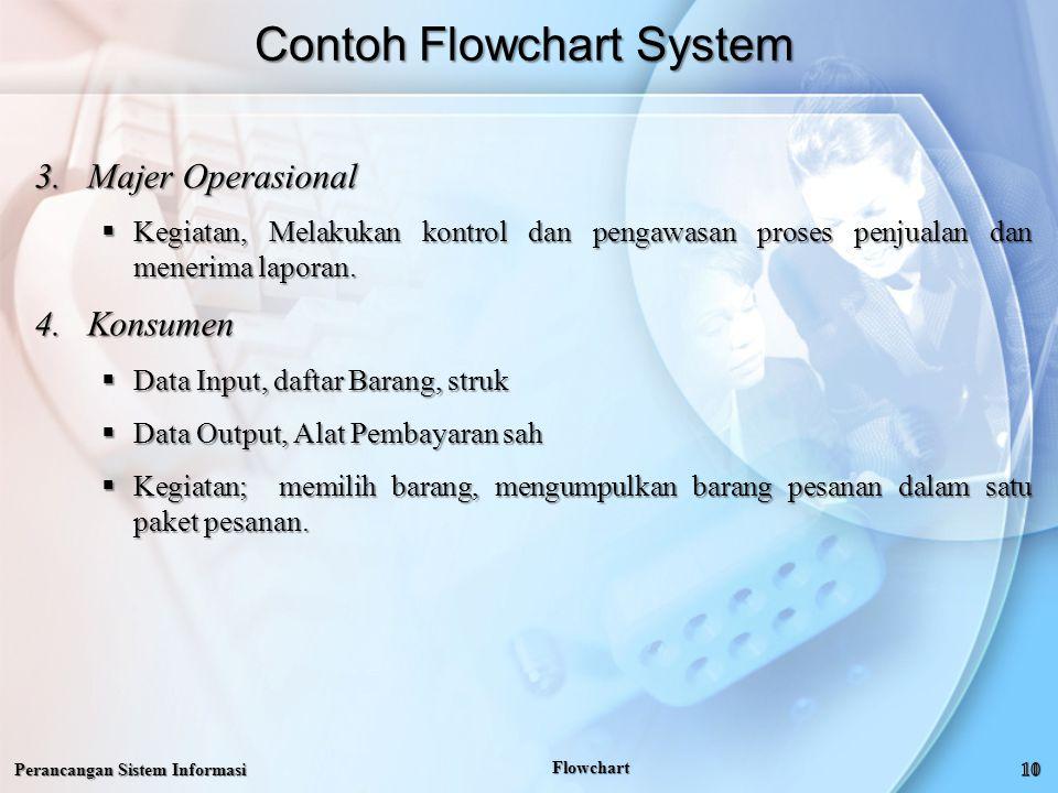 Perancangan Sistem Informasi Flowchart 3.Majer Operasional  Kegiatan, Melakukan kontrol dan pengawasan proses penjualan dan menerima laporan.