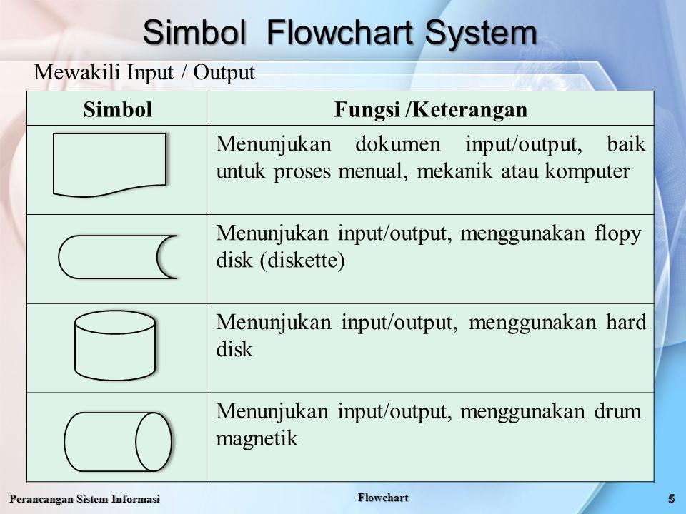 Simbol Flowchart System Perancangan Sistem Informasi Flowchart SimbolFungsi /Keterangan Menunjukan dokumen input/output, baik untuk proses menual, mekanik atau komputer Menunjukan input/output, menggunakan flopy disk (diskette) Menunjukan input/output, menggunakan hard disk Menunjukan input/output, menggunakan drum magnetik Mewakili Input / Output