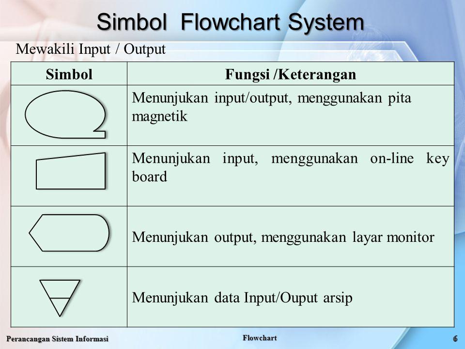 Simbol Flowchart System Perancangan Sistem Informasi Flowchart SimbolFungsi /Keterangan Menunjukan input/output, menggunakan pita magnetik Menunjukan input, menggunakan on-line key board Menunjukan output, menggunakan layar monitor Menunjukan data Input/Ouput arsip Mewakili Input / Output