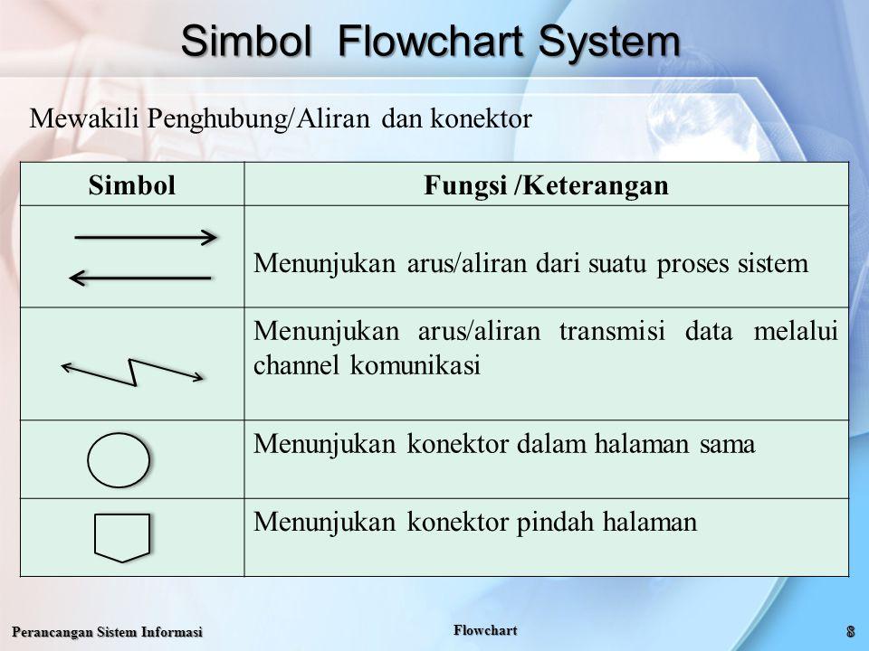 Simbol Flowchart System Perancangan Sistem Informasi Flowchart SimbolFungsi /Keterangan Menunjukan arus/aliran dari suatu proses sistem Menunjukan arus/aliran transmisi data melalui channel komunikasi Menunjukan konektor dalam halaman sama Menunjukan konektor pindah halaman Mewakili Penghubung/Aliran dan konektor