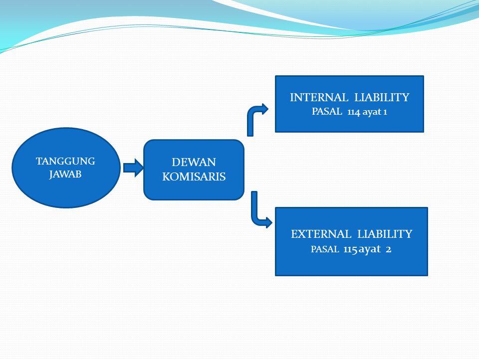 TANGGUNG JAWAB DEWAN KOMISARIS INTERNAL LIABILITY PASAL 114 ayat 1 EXTERNAL LIABILITY PASAL 115 ayat 2