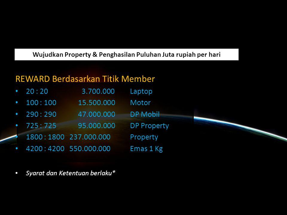 X C Rp.1500.000 A ANDA 20 REWARD BONUS 100 290 725 1800 4200 B